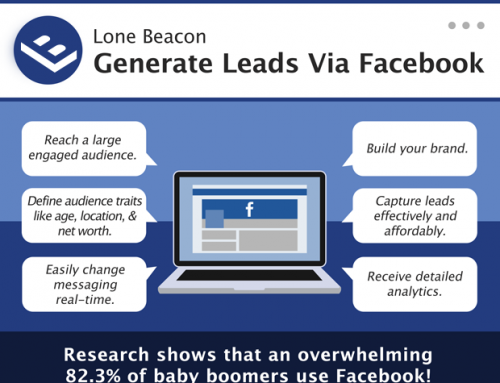Infographic: Generate Lead Via Facebook