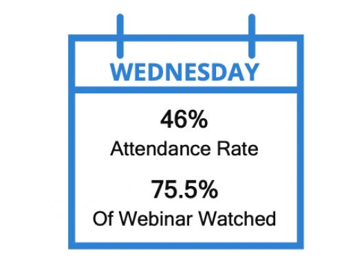 Webinars: A Case Study
